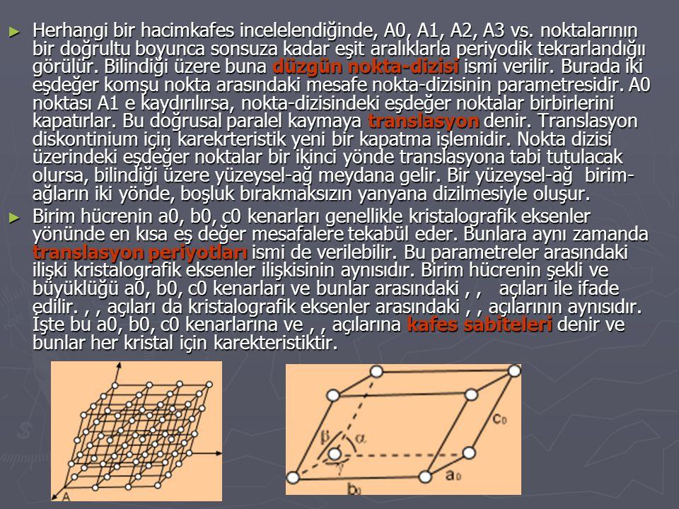 ► Herhangi bir hacimkafes incelelendiğinde, A0, A1, A2, A3 vs.