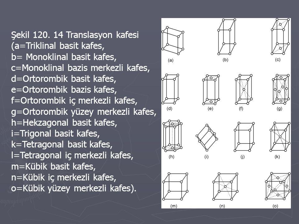 10.3.Diskontinium Simetri Unsurları ► Diskontinium (kafes) Simetri İşlemleri I.