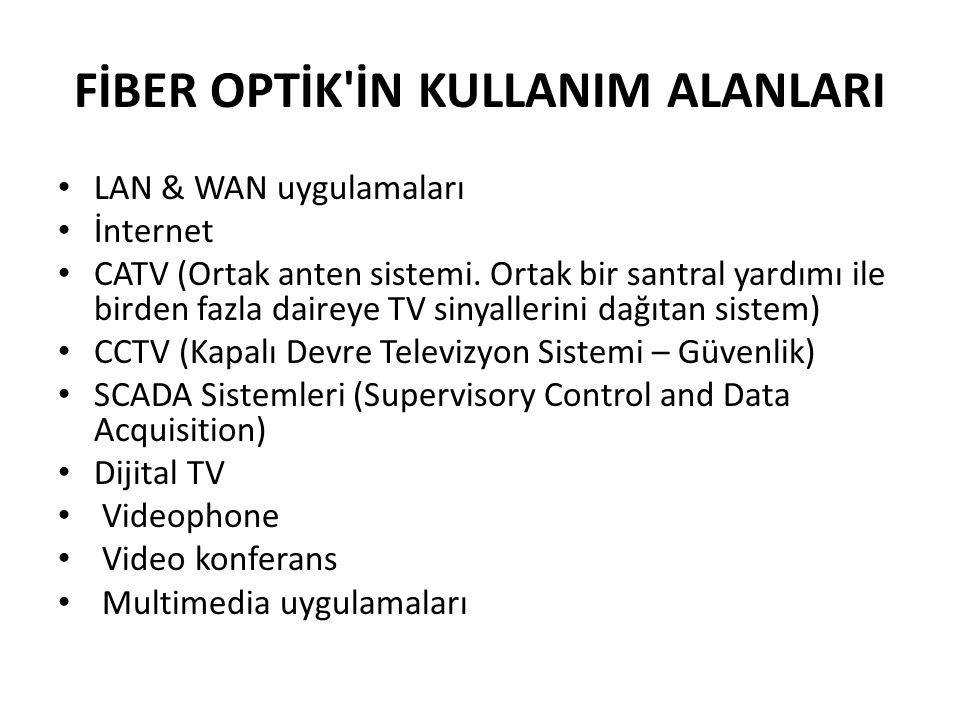 FİBER OPTİK'İN KULLANIM ALANLARI • LAN & WAN uygulamaları • İnternet • CATV (Ortak anten sistemi. Ortak bir santral yardımı ile birden fazla daireye T