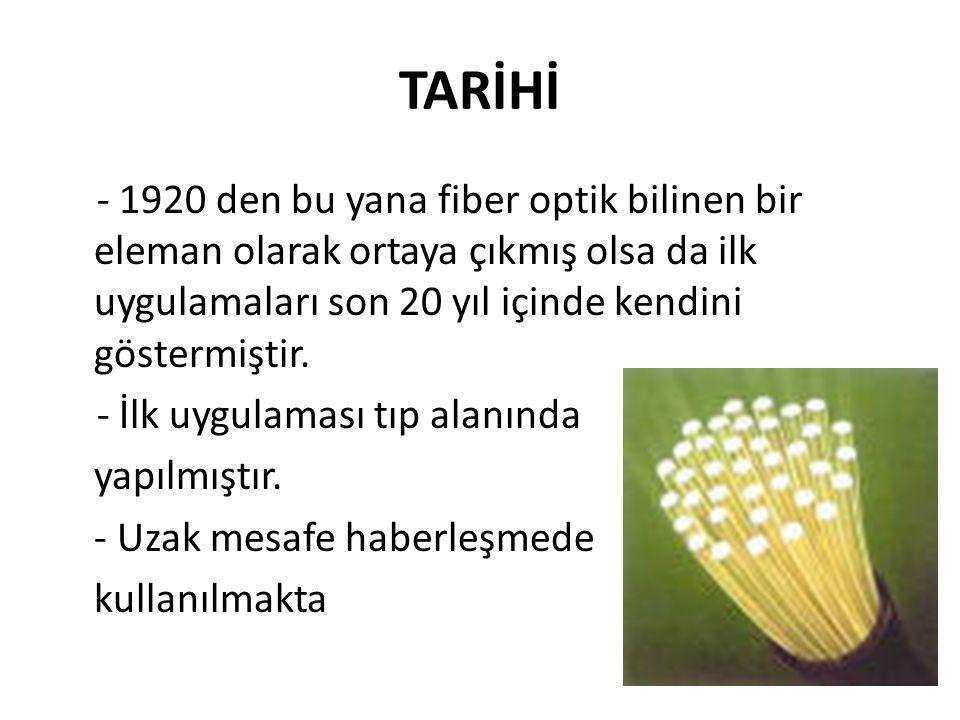 TARİHİ - 1920 den bu yana fiber optik bilinen bir eleman olarak ortaya çıkmış olsa da ilk uygulamaları son 20 yıl içinde kendini göstermiştir. - İlk u