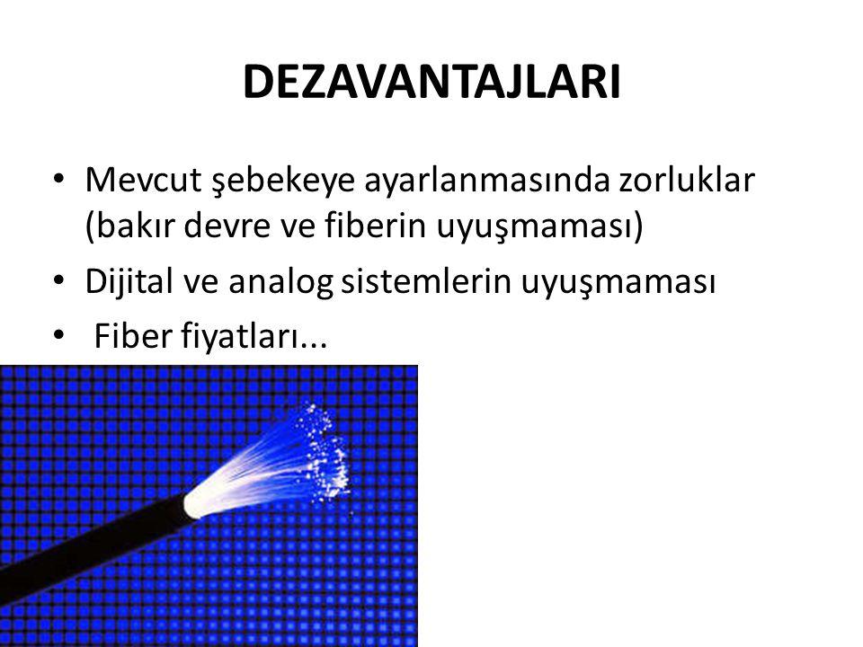 FİBER OPTİK NE KADAR HIZLI.