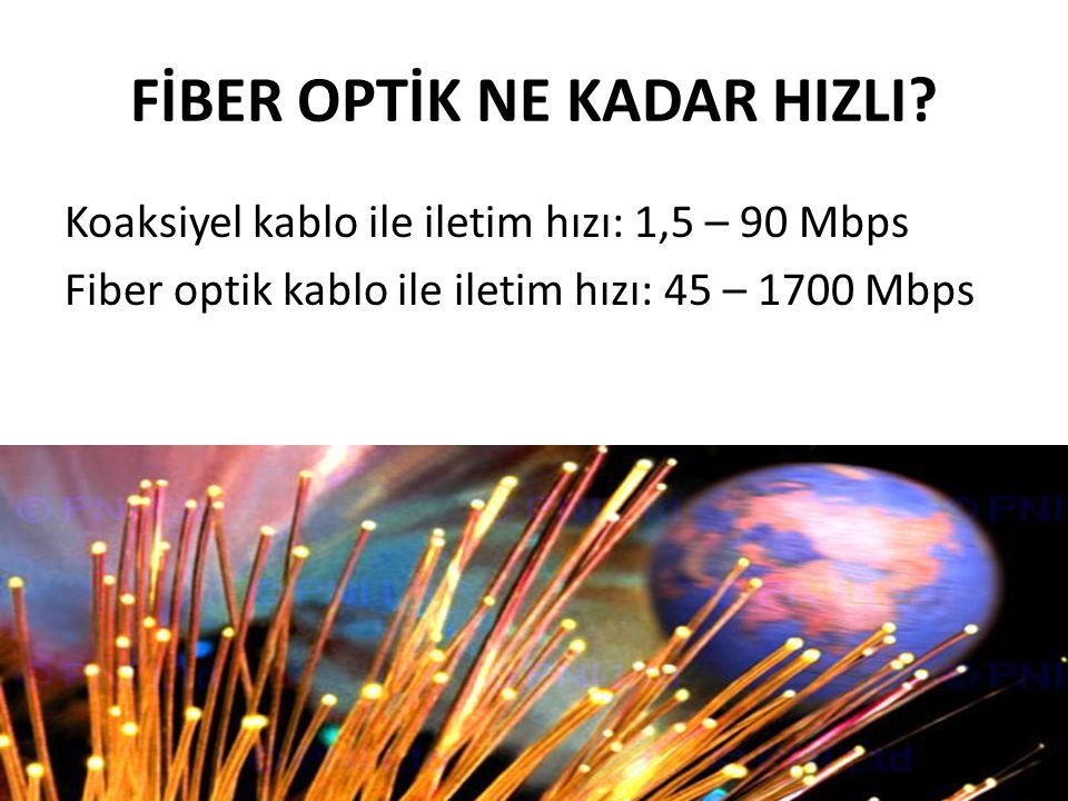 FİBER OPTİK NE KADAR HIZLI? Koaksiyel kablo ile iletim hızı: 1,5 – 90 Mbps Fiber optik kablo ile iletim hızı: 45 – 1700 Mbps