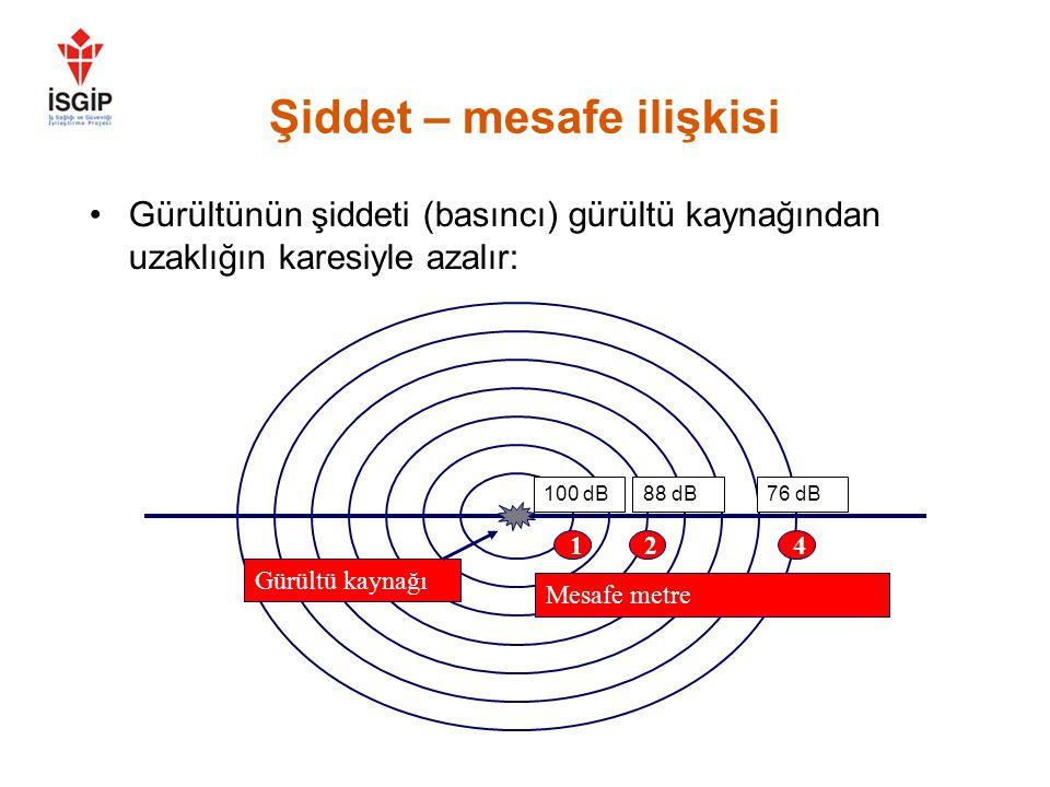 Desibel Cetvelinin Özellikleri •Cetvel doğrusal değil logaritmiktir, farklı gürültüleri toplayamayız. Örnek: Her biri 80 dB gürültü yapan iki farklı