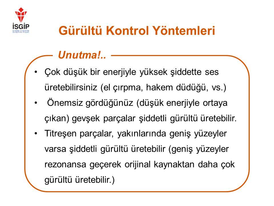 Gürültü Kontrol Yöntemleri Gürültülü bölümün/hattın yalıtılması
