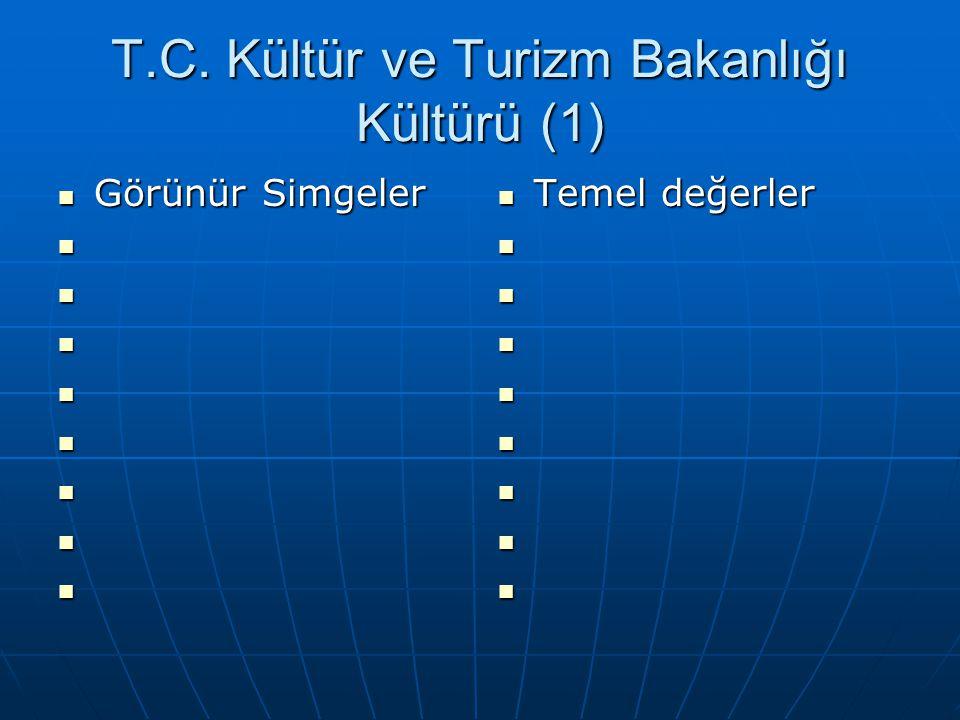 T.C. Kültür ve Turizm Bakanlığı Kültürü (1)  Görünür Simgeler          Temel değerler        