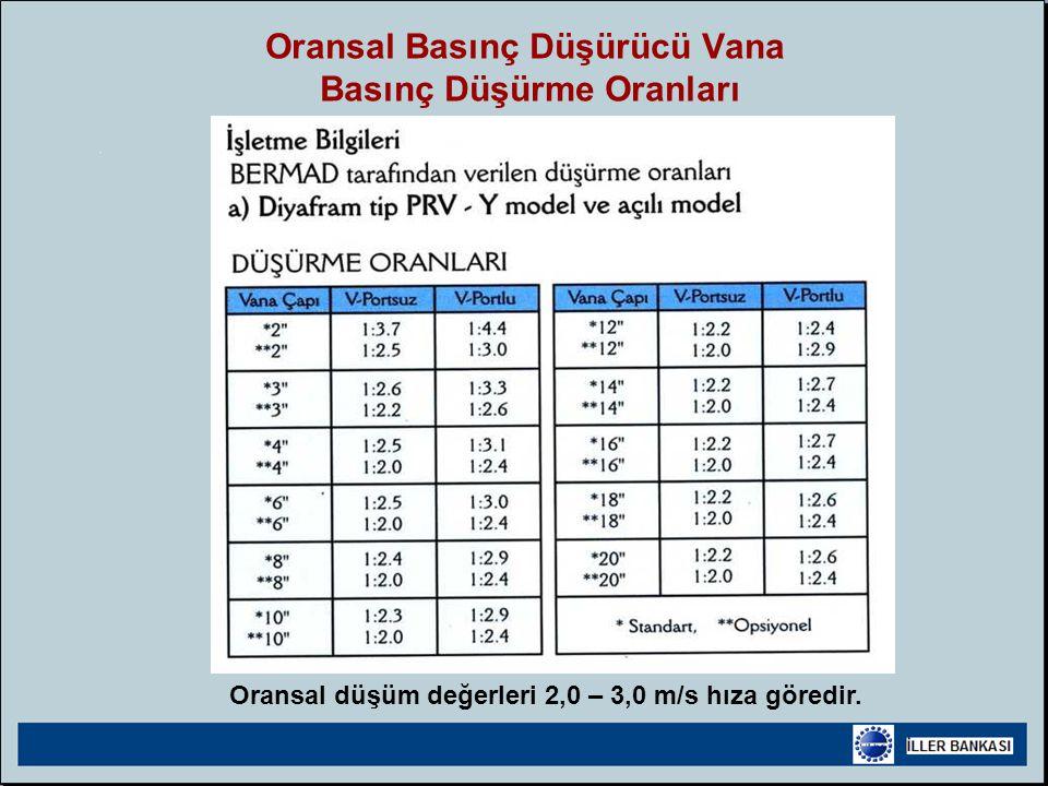 Oransal Basınç Düşürücü Vana Basınç Düşürme Oranları Oransal düşüm değerleri 2,0 – 3,0 m/s hıza göredir.