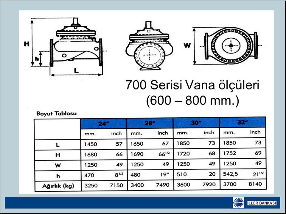 700 Serisi Vana ölçüleri (600 – 800 mm.)
