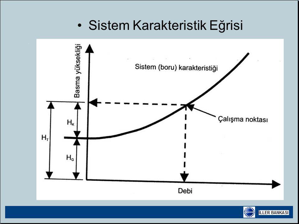 •Sistem Karakteristik Eğrisi