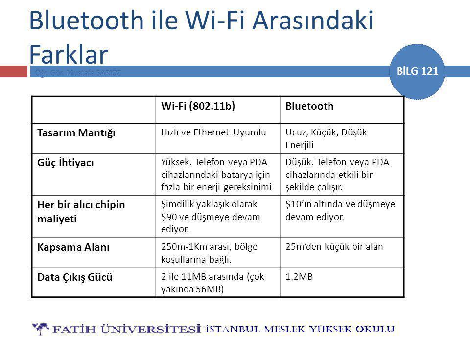 BİLG 121 Bluetooth ile Wi-Fi Arasındaki Farklar Wi-Fi (802.11b)Bluetooth Tasarım Mantığı Hızlı ve Ethernet UyumluUcuz, Küçük, Düşük Enerjili Güç İhtiyacı Yüksek.