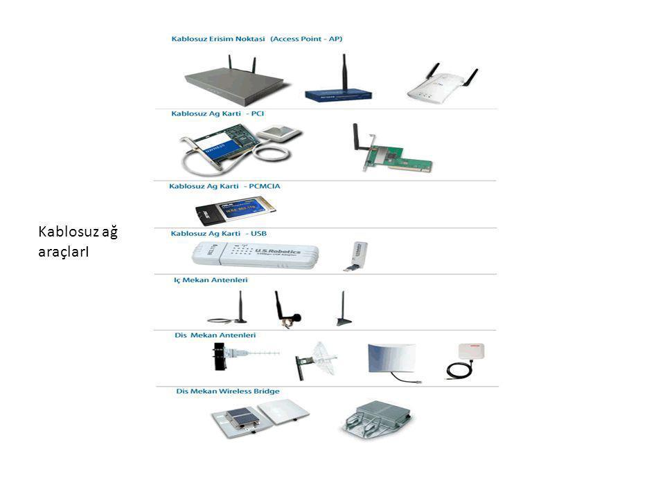 Kablosuz ağ araçlarI