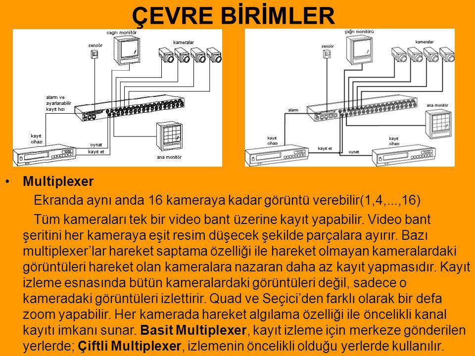 •Multiplexer Ekranda aynı anda 16 kameraya kadar görüntü verebilir(1,4,...,16) Tüm kameraları tek bir video bant üzerine kayıt yapabilir. Video bant ş