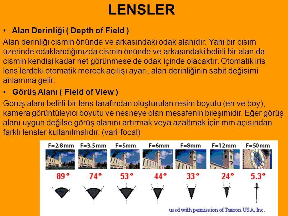 LENSLER •Görüş Açısı Hesaplanması ( Angle of View ) f : lensin odak mesafesi V: cismin dikey boyutu H: cismin yatay boyutu D: cismin ile lens arasındaki mesafe v : merceğin dikey boyutu (aşağıdaki tabloda bakın) h : merceğin yatay boyutu (aşağıdaki tabloda bakın) Kısaca; 4 mm lens 10 m ileriyi görebilir