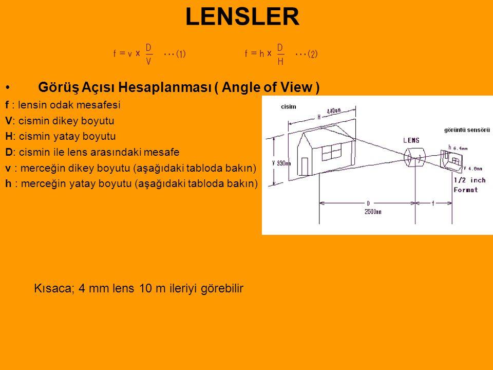 LENSLER •Görüş Açısı Hesaplanması ( Angle of View ) f : lensin odak mesafesi V: cismin dikey boyutu H: cismin yatay boyutu D: cismin ile lens arasında