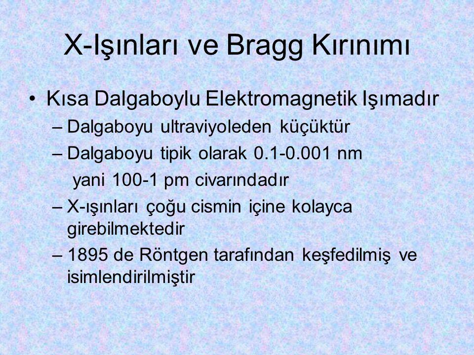 X-Işınları ve Bragg Kırınımı •Kısa Dalgaboylu Elektromagnetik Işımadır –Dalgaboyu ultraviyoleden küçüktür –Dalgaboyu tipik olarak 0.1-0.001 nm yani 10