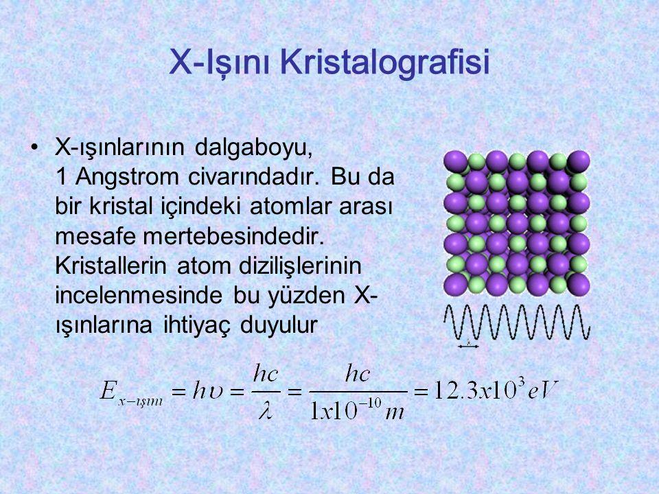 X-Işını Kristalografisi •X-ışınlarının dalgaboyu, 1 Angstrom civarındadır. Bu da bir kristal içindeki atomlar arası mesafe mertebesindedir. Kristaller