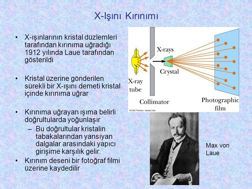 X-Işını Kırınımı •X-ışınlarının kristal düzlemleri tarafından kırınıma uğradığı 1912 yılında Laue tarafından gösterildi •Kristal üzerine gönderilen sü