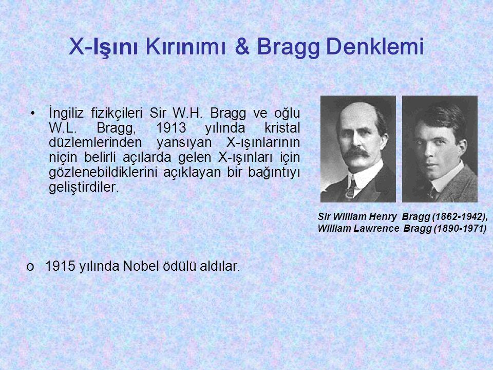 X- Işını Kırı n ımı & Bragg Denklemi •İngiliz fizikçileri Sir W.H. Bragg ve oğlu W.L. Bragg, 1913 yılında kristal düzlemlerinden yansıyan X-ışınlarını