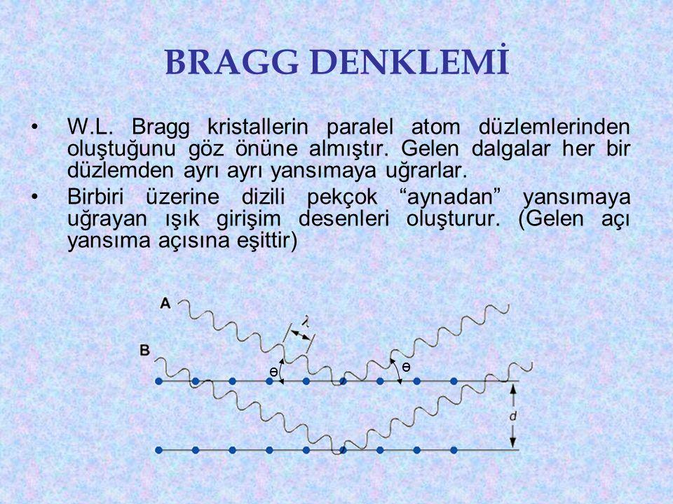 BRAGG DENKLEMİ •W.L. Bragg kristallerin paralel atom düzlemlerinden oluştuğunu göz önüne almıştır. Gelen dalgalar her bir düzlemden ayrı ayrı yansımay