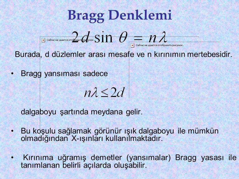 Bragg Denklemi Burada, d düzlemler arası mesafe ve n kırınımın mertebesidir. •Bragg yansıması sadece dalgaboyu şartında meydana gelir. •Bu koşulu sağl
