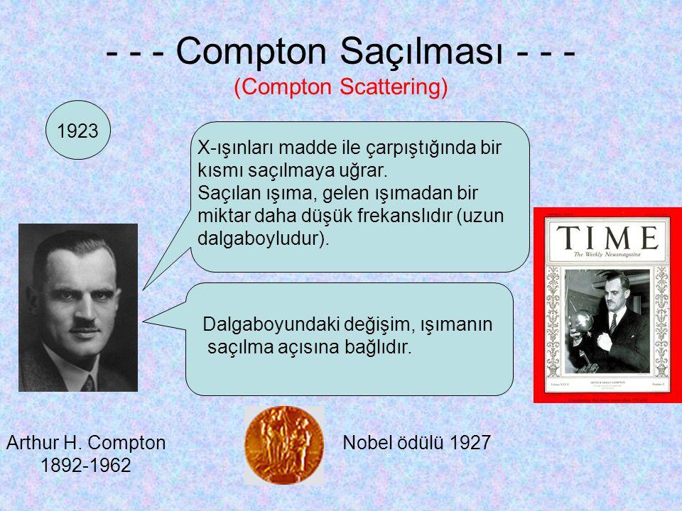 - - - Compton Saçılması - - - (Compton Scattering) Arthur H. Compton 1892-1962 Nobel ödülü 1927 X-ışınları madde ile çarpıştığında bir kısmı saçılmaya