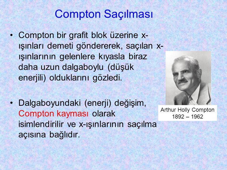 Compton Saçılması •Compton bir grafit blok üzerine x- ışınları demeti göndererek, saçılan x- ışınlarının gelenlere kıyasla biraz daha uzun dalgaboylu