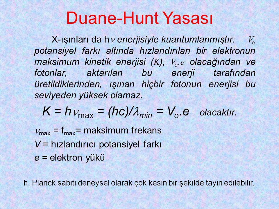 Duane-Hunt Yasası X-ışınları da h  enerjisiyle kuantumlanmıştır. V o potansiyel farkı altında hızlandırılan bir elektronun maksimum kinetik enerjisi