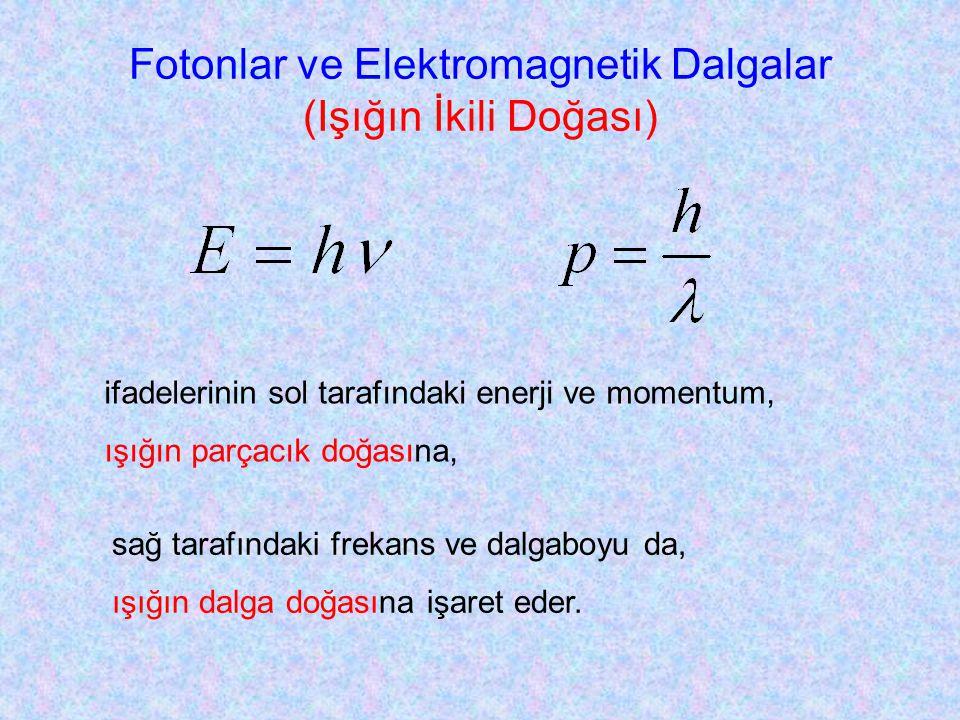 Fotonlar ve Elektromagnetik Dalgalar (Işığın İkili Doğası) ifadelerinin sol tarafındaki enerji ve momentum, ışığın parçacık doğasına, sağ tarafındaki
