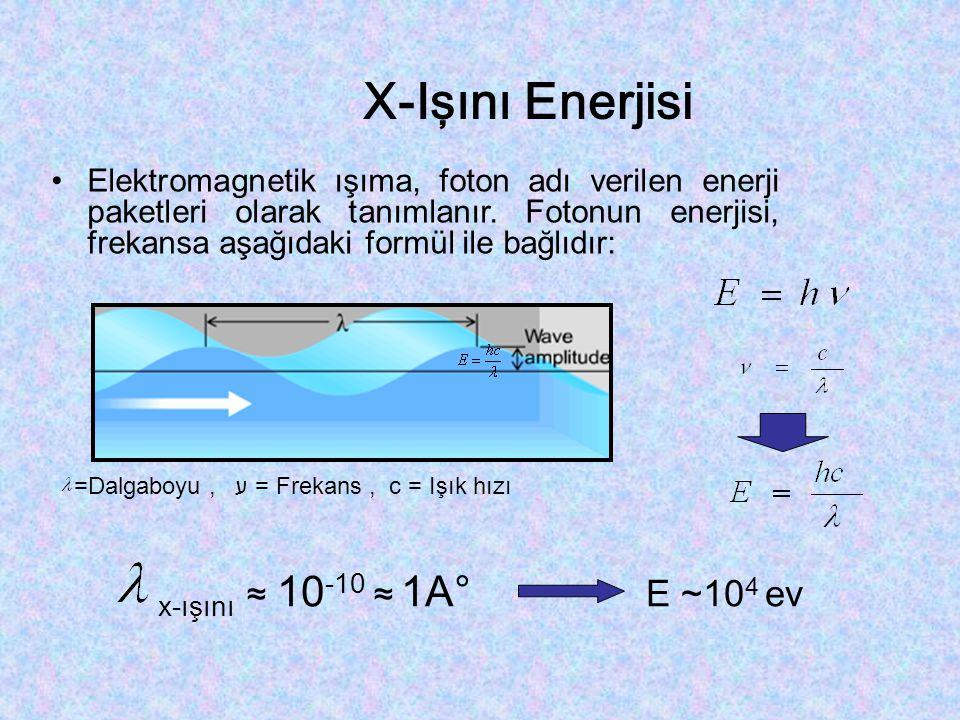 x-ışını ≈ 10 -10 ≈ 1A° E ~10 4 ev X-Işını Enerjisi •Elektromagnetik ışıma, foton adı verilen enerji paketleri olarak tanımlanır. Fotonun enerjisi, fre