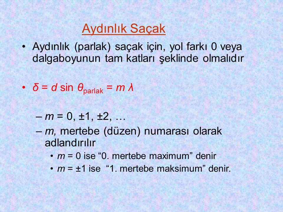 •Aydınlık (parlak) saçak için, yol farkı 0 veya dalgaboyunun tam katları şeklinde olmalıdır •δ = d sin θ parlak = m λ –m = 0, ±1, ±2, … –m, mertebe (d