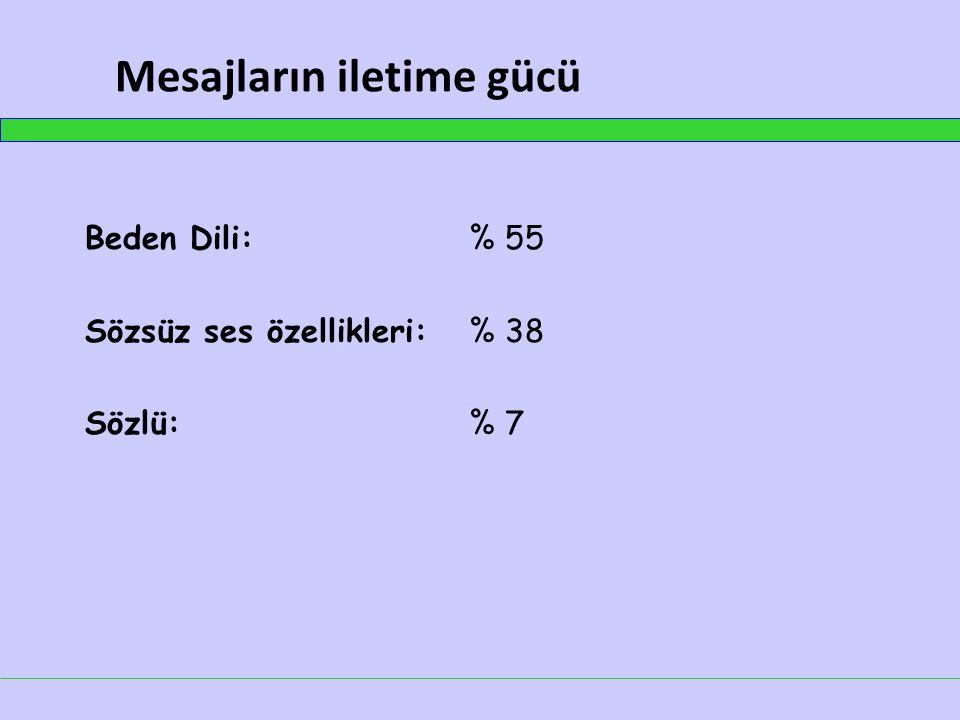 Beden Dili:% 55 Sözsüz ses özellikleri:% 38 Sözlü:% 7 Mesajların iletime gücü
