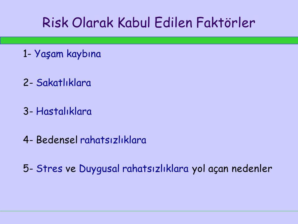 1- Yaşam kaybına 2- Sakatlıklara 3- Hastalıklara 4- Bedensel rahatsızlıklara 5- Stres ve Duygusal rahatsızlıklara yol açan nedenler Risk Olarak Kabul Edilen Faktörler