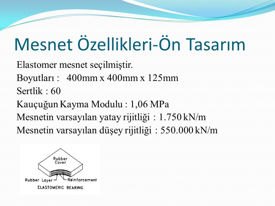 Mesnet Özellikleri-Ön Tasarım Elastomer mesnet seçilmiştir. Boyutları : 400mm x 400mm x 125mm Sertlik : 60 Kauçuğun Kayma Modulu : 1,06 MPa Mesnetin v
