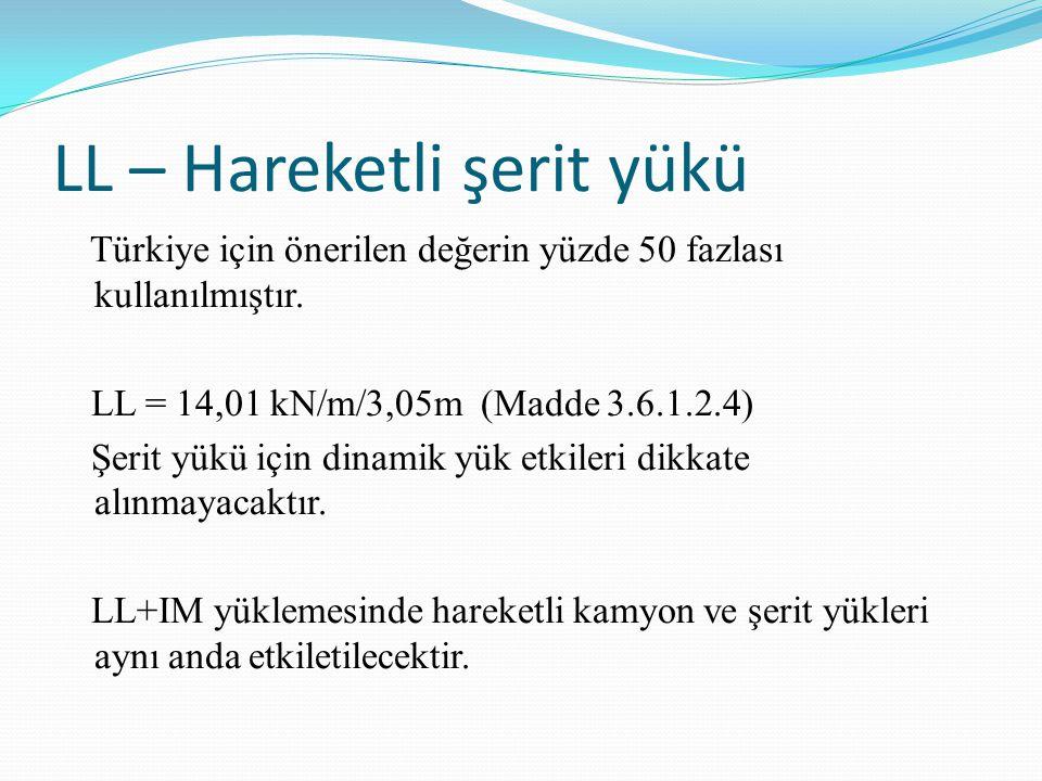 LL – Hareketli şerit yükü Türkiye için önerilen değerin yüzde 50 fazlası kullanılmıştır. LL = 14,01 kN/m/3,05m (Madde 3.6.1.2.4) Şerit yükü için dinam