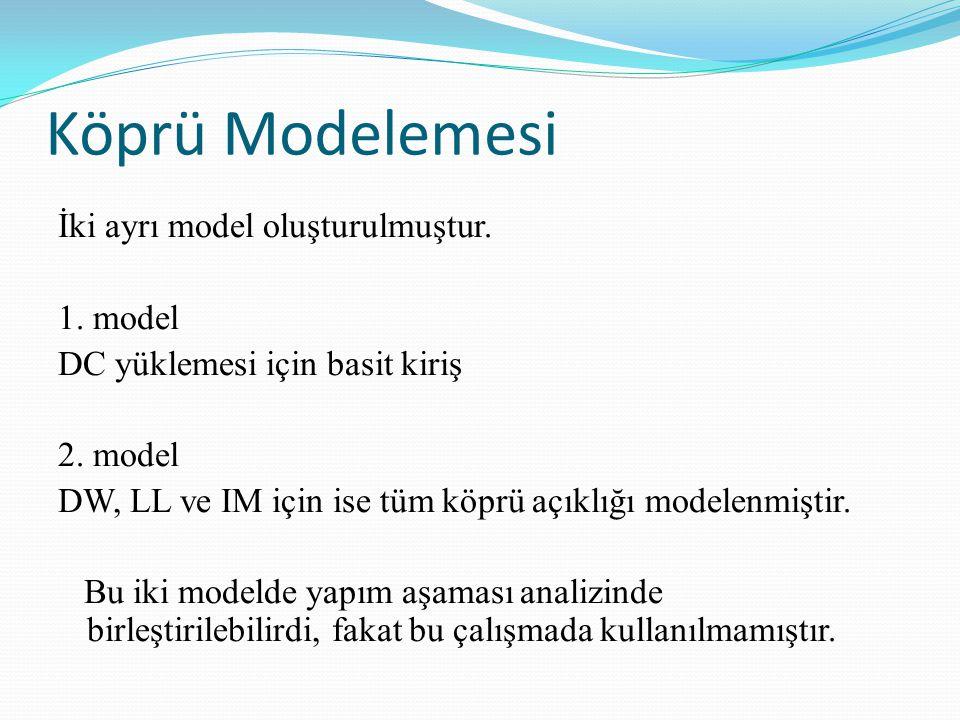 Köprü Modelemesi İki ayrı model oluşturulmuştur. 1. model DC yüklemesi için basit kiriş 2. model DW, LL ve IM için ise tüm köprü açıklığı modelenmişti