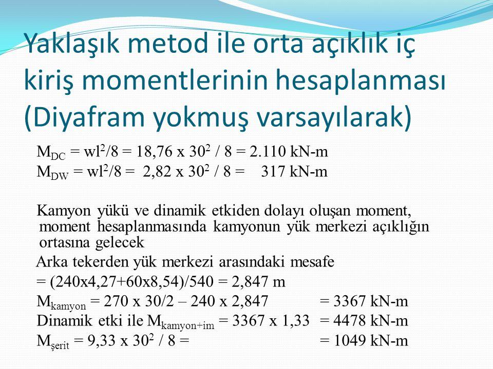 Yaklaşık metod ile orta açıklık iç kiriş momentlerinin hesaplanması (Diyafram yokmuş varsayılarak) M DC = wl 2 /8 = 18,76 x 30 2 / 8 = 2.110 kN-m M DW