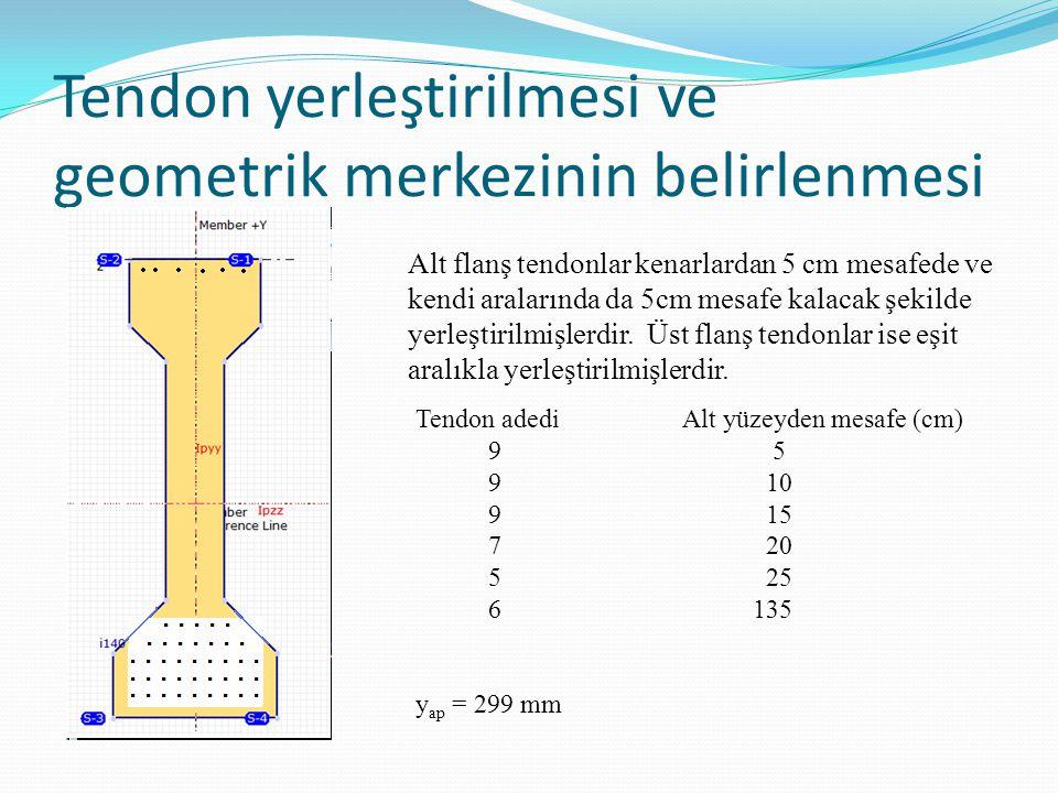 Tendon yerleştirilmesi ve geometrik merkezinin belirlenmesi Alt flanş tendonlar kenarlardan 5 cm mesafede ve kendi aralarında da 5cm mesafe kalacak şe