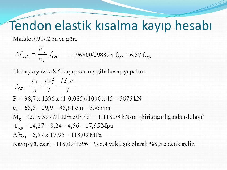 Tendon elastik kısalma kayıp hesabı Madde 5.9.5.2.3a ya göre İlk başta yüzde 8,5 kayıp varmış gibi hesap yapalım. P i = 98,7 x 1396 x (1-0,085) /1000