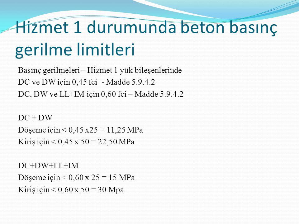 Hizmet 1 durumunda beton basınç gerilme limitleri Basınç gerilmeleri – Hizmet 1 yük bileşenlerinde DC ve DW için 0,45 fci - Madde 5.9.4.2 DC, DW ve LL+IM için 0,60 fci – Madde 5.9.4.2 DC + DW Döşeme için < 0,45 x25 = 11,25 MPa Kiriş için < 0,45 x 50 = 22,50 MPa DC+DW+LL+IM Döşeme için < 0,60 x 25 = 15 MPa Kiriş için < 0,60 x 50 = 30 Mpa