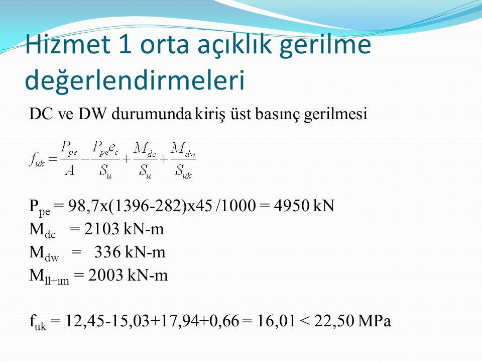 Hizmet 1 orta açıklık gerilme değerlendirmeleri DC ve DW durumunda kiriş üst basınç gerilmesi P pe = 98,7x(1396-282)x45 /1000 = 4950 kN M dc = 2103 kN-m M dw = 336 kN-m M ll+ım = 2003 kN-m f uk = 12,45-15,03+17,94+0,66 = 16,01 < 22,50 MPa