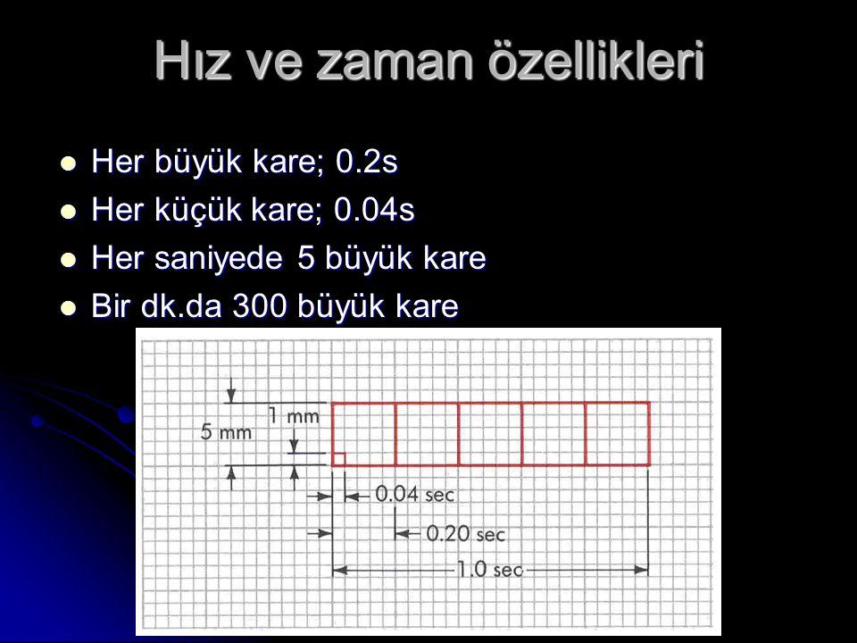 Hız ve zaman özellikleri  Her büyük kare; 0.2s  Her küçük kare; 0.04s  Her saniyede 5 büyük kare  Bir dk.da 300 büyük kare