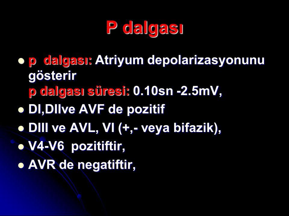 P dalgası  p dalgası: Atriyum depolarizasyonunu gösterir p dalgası süresi: 0.10sn -2.5mV,  DI,DIIve AVF de pozitif  DIII ve AVL, VI (+,- veya bifaz