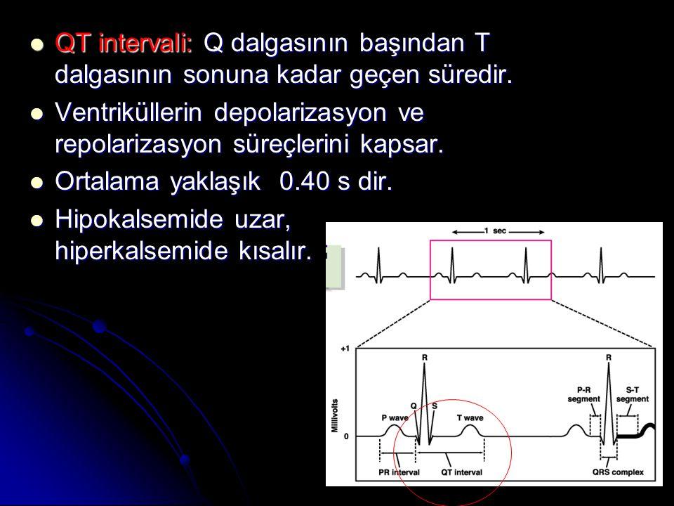  QT intervali: Q dalgasının başından T dalgasının sonuna kadar geçen süredir.  Ventriküllerin depolarizasyon ve repolarizasyon süreçlerini kapsar. 