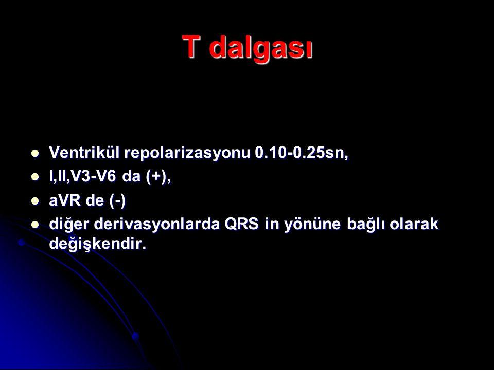 T dalgası  Ventrikül repolarizasyonu 0.10-0.25sn,  I,II,V3-V6 da (+),  aVR de (-)  diğer derivasyonlarda QRS in yönüne bağlı olarak değişkendir.