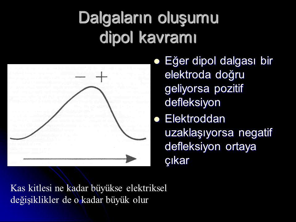 Dalgaların oluşumu dipol kavramı  Eğer dipol dalgası bir elektroda doğru geliyorsa pozitif defleksiyon  Elektroddan uzaklaşıyorsa negatif defleksiyo