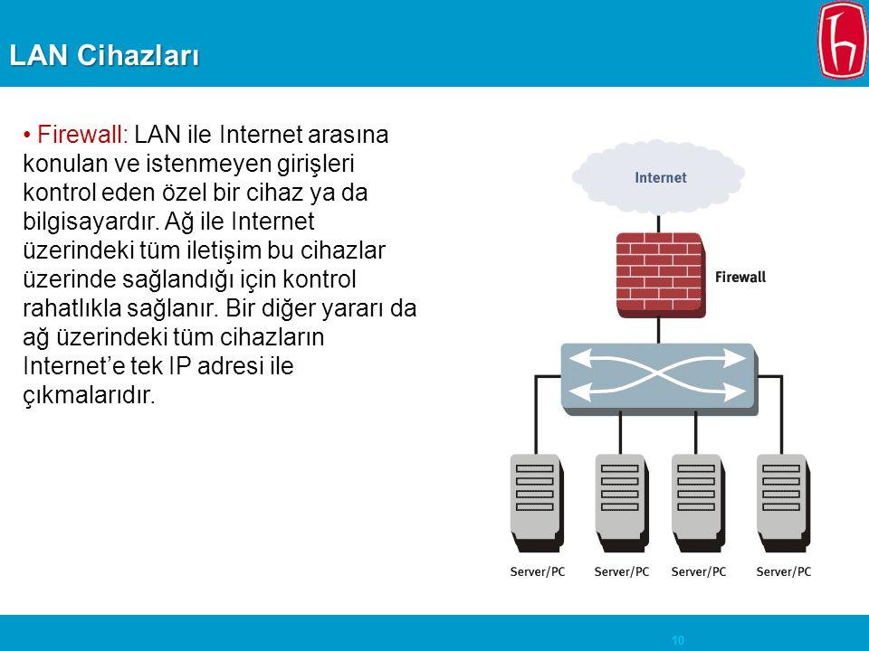 10 LAN Cihazları • Firewall: LAN ile Internet arasına konulan ve istenmeyen girişleri kontrol eden özel bir cihaz ya da bilgisayardır. Ağ ile Internet