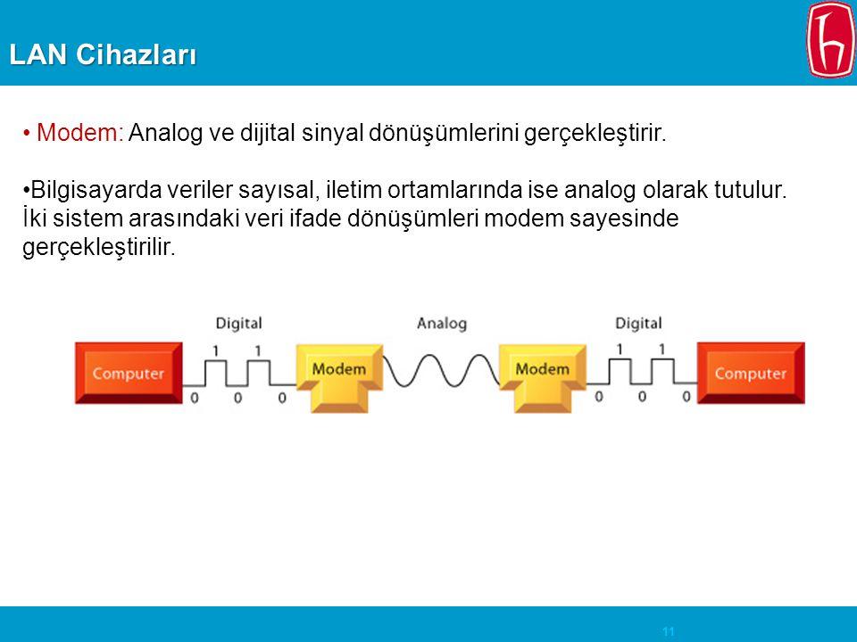 11 LAN Cihazları • Modem: Analog ve dijital sinyal dönüşümlerini gerçekleştirir. •Bilgisayarda veriler sayısal, iletim ortamlarında ise analog olarak