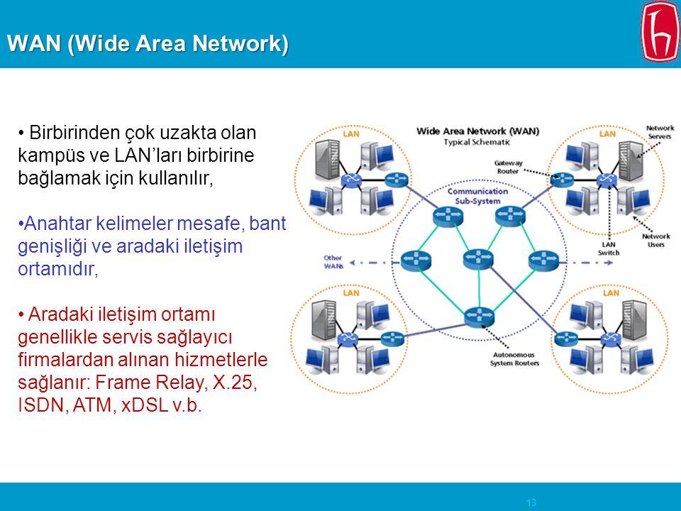 13 WAN (Wide Area Network) • Birbirinden çok uzakta olan kampüs ve LAN'ları birbirine bağlamak için kullanılır, •Anahtar kelimeler mesafe, bant genişl