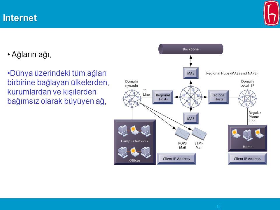 15Internet • Ağların ağı, •Dünya üzerindeki tüm ağları birbirine bağlayan ülkelerden, kurumlardan ve kişilerden bağımsız olarak büyüyen ağ,