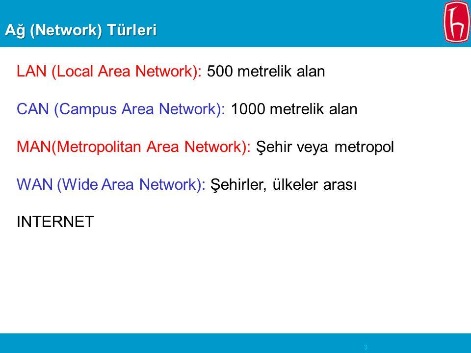 14 MAN (Metropolitan Area Network) • Genellikle aynı şehirdeki ağları birleştirmeyi hedefler, •WAN ile benzer özellikler taşır, • Aradaki iletişim ortamının genellikle çok hızlı olmasını gerektirir.