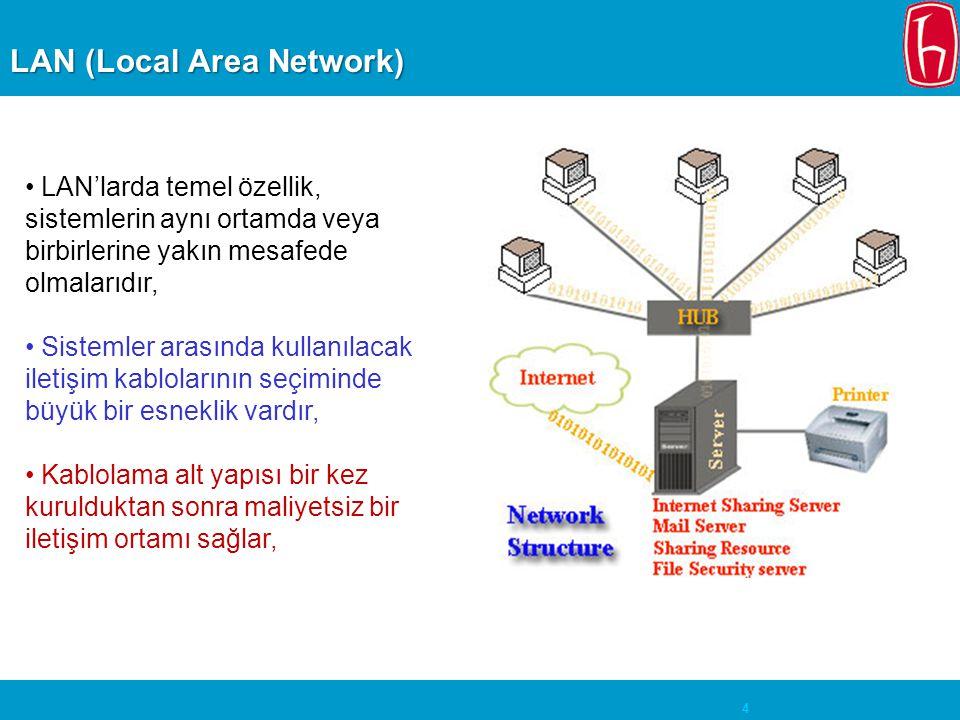 4 LAN (Local Area Network) • LAN'larda temel özellik, sistemlerin aynı ortamda veya birbirlerine yakın mesafede olmalarıdır, • Sistemler arasında kull
